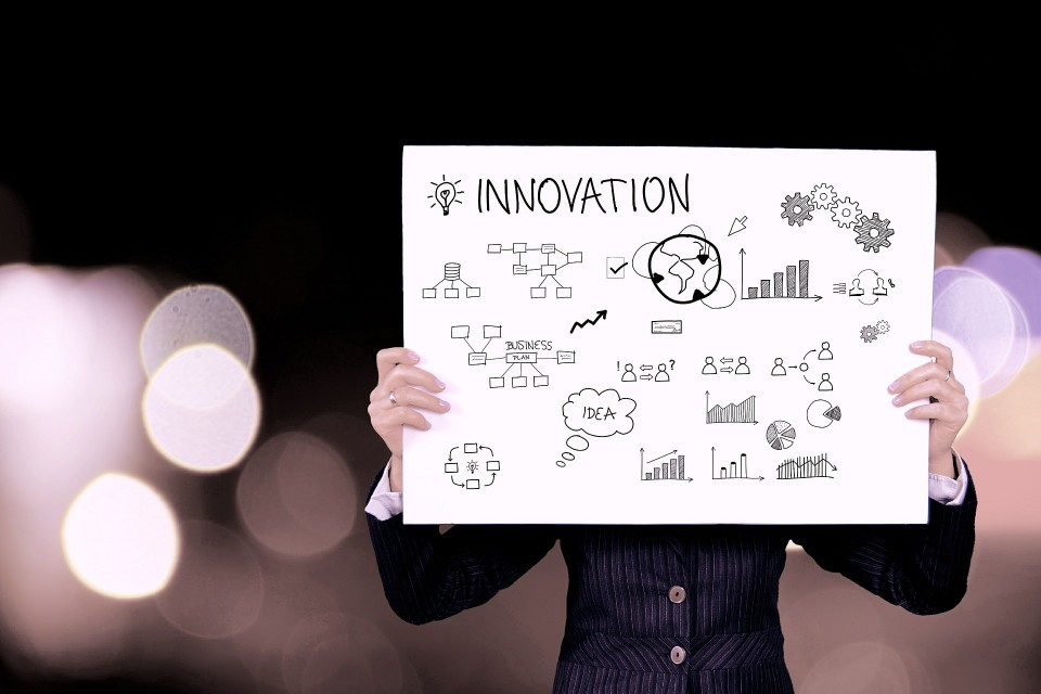 Using Innovation to Fuel Your Productivity